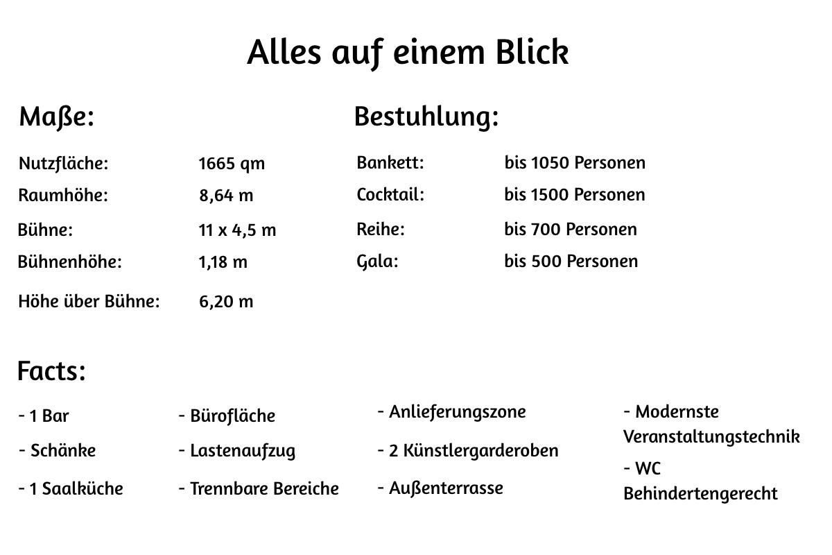 Löwenbräukeller Facts - Festsaal