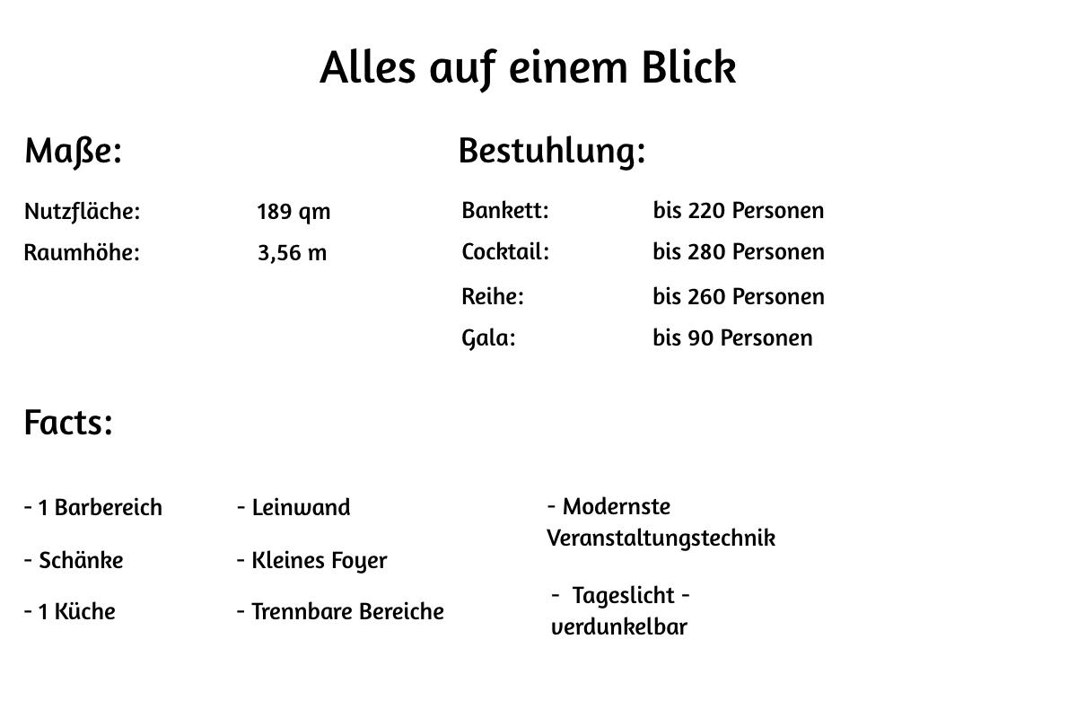Löwenbräukeller München - Facts Bennosaal