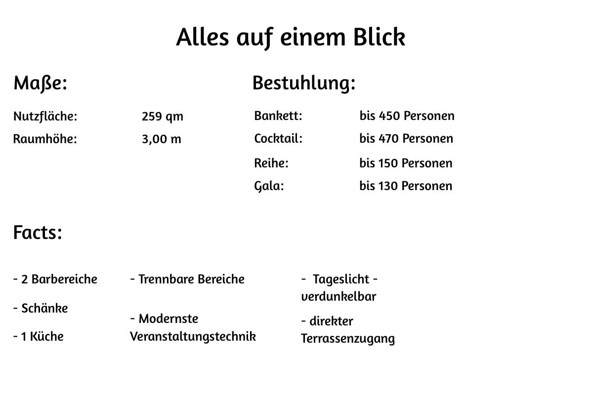 Löwenbräukeller München - Obere Galerie